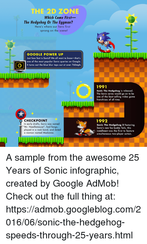 "Dank, Google, and Madonna: THE 2D ZONE  Which Came First-  The Hedgehog Or The Eggman?  Here's where our hero first  sprang on the scenel  GOOGLE POWER UP  Just how fast is Sonic? We all want to know-that's  one of the most popular Sonic queries on Google  It turns out the blue blur tops out o, over 760mph.  1991  Sonic The Hedgehog is released.  The Sonic series would go on to be  one of the best-selling video game  franchises of all time.  CHECKPOINT  In early drafts, Sonic was named  Mr. Needlemouse"", had fangs,  played in a rock band, and dated  a woman named Madonna.  1992  Sonic The Hedgehog 2 Featuring  Sonic's new fox buddy Tails, this  installment was the first to feature  simultaneous two player action. A sample from the awesome 25 Years of Sonic infographic, created by Google AdMob! Check out the full thing at:  https://admob.googleblog.com/2016/06/sonic-the-hedgehog-speeds-through-25-years.html"