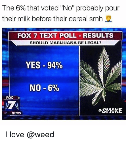"Love, News, and Smh: The 6% that voted ""No"" probably pour  their milk before their cereal smh  FOX 7 TEXT POLL RESULTS  SHOULD MARIJUANA BE LEGAL  YES-94%  NO-6%  FOX  SMOKE  NEWS I love @weed"
