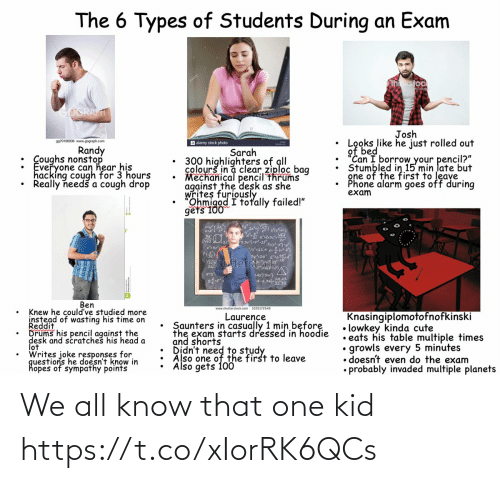 "cough: The 6 Types of Students During an Exam  hnkstock  GOGRAFT  Josh  Looks like he just rolled out  of bed  ""Can I borrow your pencil?""  Stumbled in 15 min late but  gne of the first to leave  Phone alarm goes off during  exam  9970196936 www.gograph.com  a alamy stock photo  Randy  : Coughs nonstop  Everyone can hear his  hacking cough for 3 hours  Really needš a cough drop  Sarah  300 highlighters of all  colourš in a clear ziploc bag  Mechanical pencil thrums  against the desk as she  writes furiously  Ohmigod I totally failed!""  gets 100  3,3vj=pt  3y2a  Stocfd  Vhutter  L42/3w}  A-2.022  Ben  www.shutterstock.com - 1035172549  Knew he could've studied more  instead of wasting his time on  Reddit  Drums his pencil against the  desk and scratches his head a  lot  Writes joke responses for  questions he doesn't know in  hopes of sympathy points  Knasingiplomotofnofkinski  • lowkey kinda cute  • eats his table multiple times  growls every 5 minutes  • doesn't even do the exam  • probably invaded multiple planets  Laurence  Saunters in casually 1 min before  the exam starts dressed in hoodie  and shorts  Also one of the first to leave  Also gets 100 We all know that one kid https://t.co/xIorRK6QCs"
