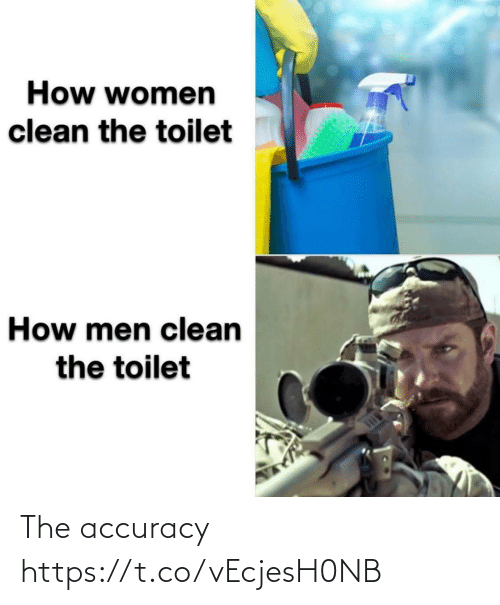 accuracy: The accuracy https://t.co/vEcjesH0NB