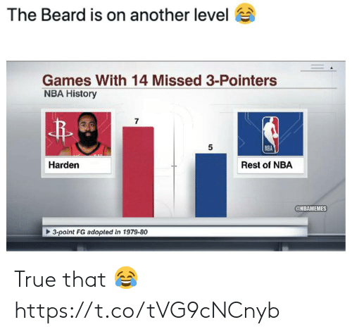 True That: The Beard is on another level  Games With 14 Missed 3-Pointers  NBA History  7  5  NBA  Harden  Rest of NBA  @NBAMEMES  3-point FG adopted in 1979-80 True that 😂 https://t.co/tVG9cNCnyb