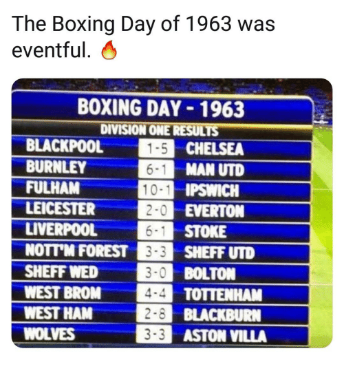 Leicester: The Boxing Day of 1963 was  eventful. 6  BOXING DAY 1963  DIVISION ONE RESULTS  6-1  2-0  BLACKPOOL 5 CHELSEA  BURNLEY  FULHAM  LEICESTER  LIVERPOOL  NOTT'M FOREST  SHEFF WED  WEST BROM  WEST HAM  WOLVES  MAN UTD  10-1 IPSWICH  EVERTON  STOKE  SHEFF UTD  BOLTON  TOTTENHAM  BLACKBURIN  ASTON VILLA  6-1  3-0  4-4  2-8  3-3
