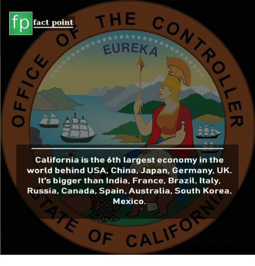 Memes, China, and Australia: THE C  EUREKA  fp  CONT  fact point  California is the 6th largest economy in the  world behind USA, China, Japan, Germany, UK.  It's bigger than India, France, Brazil, Italy.  Russia, Canada, Spain, Australia, South Korea,  Mexico.  CALIFOR