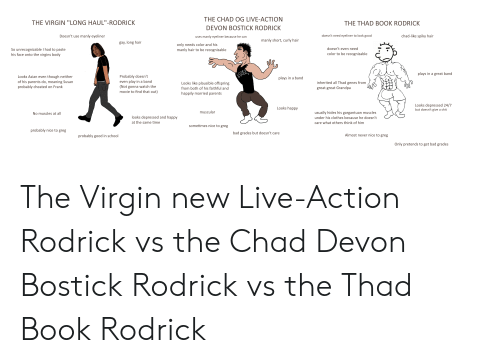 """no-muscles: THE CHAD G LIVE-ACTION  THE VIRGIN """"LONG HAUL""""-RODRICK  THE THAD BOOK RODRICK  DEVON BOSTICK RODRICK  doesn't need eyeliner to look good  Doesn't use  chad-like spiky hair  manly eyeliner  uses manly eyeliner because he can  manly short, curly hair  gay, long hair  only needs color and his  manly hair to be recognizable  doesn't even need  So unrecognizable I had to paste  his face onto the virgins body  color to be recognizable  LO DED  BIPER  plays in a great band  Probably doesn't  even play in a band  (Not gonna watch the  movie to find that out)  Looks Asian even though neither  of his parents do, meaning Susan  probably cheated on Frank  plays in a band  inherited all Thad genes from  great-great Grandpa  Looks like plausible offspring  from both of his faithful and  happily married parents  Looks depressed 24/7  but doesn't give a shit  Looks happy  muscular  usually hides his gargantuan muscles  No muscles at all  looks depressed and happy  under his clothes because he doesn't  at the same time  care what others think of him  sometimes nice to greg  probably nice to greg  bad grades but doesn't care  Almost never nice to greg  probably good in school  Only pretends to get bad grades The Virgin new Live-Action Rodrick vs the Chad Devon Bostick Rodrick vs the Thad Book Rodrick"""