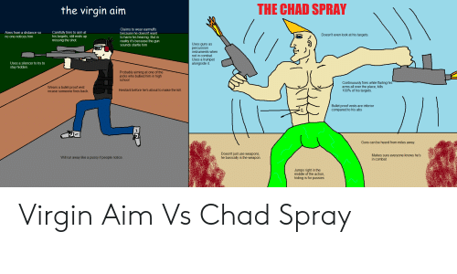 earmuffs: THE CHAD SPRAY  the virgin aim  Claims to wear earmuffs  because he doesn't want  Carefully tries to aim at  his targets, still ends up  missing the shot  Aims from a distance so  Doesn't even look at his targets  no one notices him  to harm his hearing. But in  reality it's because the gun  sounds startle him  Uses guns as  percussion  instruments when  not in combat  Uses a trumpet  alongside it.  Uses a silencer to try to  stay hidden  Probably aiming at one of the  jocks who bullied him in high  school  Continuously fires while flailing his  arms all over the place, kills  100% of his targets  Wears a bullet proof vest  incase someone fires back  Hesitant before he's about to make the kill.  Bullet proof vests are inferior  compared to his abs  Guns can be heard from miles away.  Doesn't just use weapons,  he basically is the weapon.  Makes sure everyone knows he's  in combat  Will run away like a pussy if people notice.  Jumps right in the  middle of the action  hiding is for pussies  FN Virgin Aim Vs Chad Spray