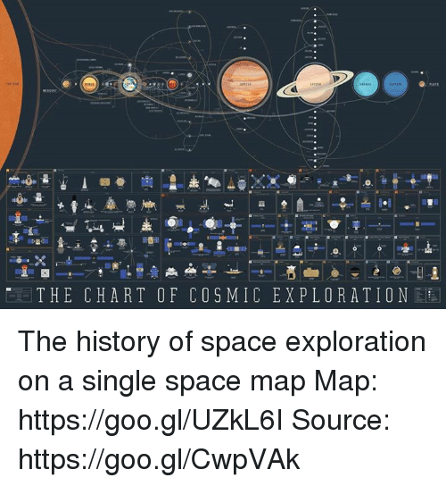 Dank, Maps, and Space: THE CHART OF COSMIC EXPL OR A TION The history of space exploration on a single space map  Map: https://goo.gl/UZkL6I Source: https://goo.gl/CwpVAk