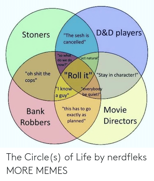 The Circle: The Circle(s) of Life by nerdfleks MORE MEMES