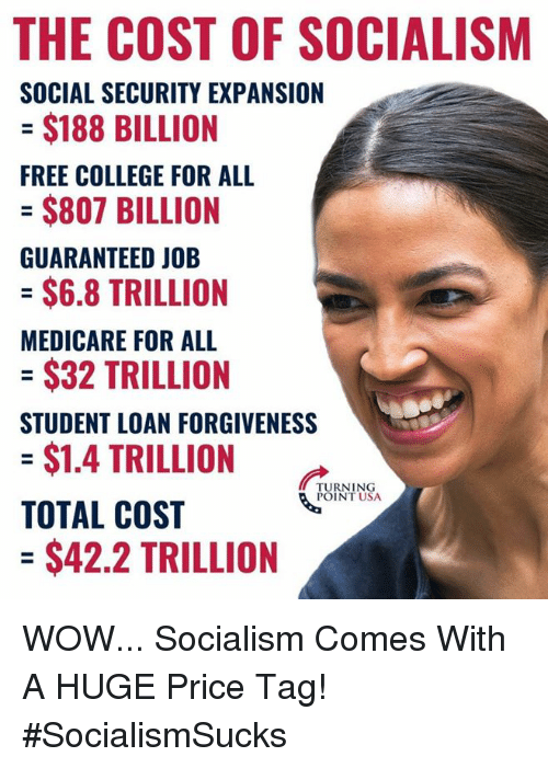 social security: THE COST OF SOCIALISM  SOCIAL SECURITY EXPANSION  = $188 BILLION  FREE COLLEGE FOR ALL  $807 BILLION  GUARANTEED JOB  = $6.8 TRILLION  MEDICARE FOR ALL  = $32 TRILLION  STUDENT LOAN FORGIVENESS  = $1.4 TRILLION  TOTAL COST  = $42.2 TRILLION  TURNING  POINT USA WOW... Socialism Comes With A HUGE Price Tag! #SocialismSucks