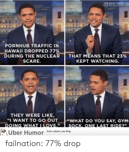 """daily show: THE DAILY SHOW  PORNHUB TRAFFIC IN  HAWAII DROPPED 77  DURING THE NUCLEAR  THAT MEANS THAT 23%  KEPT WATCHING  SCARE.  THEY WERE LIKE,  """" WANT TO GO OUT WHAT DO YOU SAY, GYM  つ,,  ber Humor  8ob Loblaw Law Blog failnation:  77% drop"""