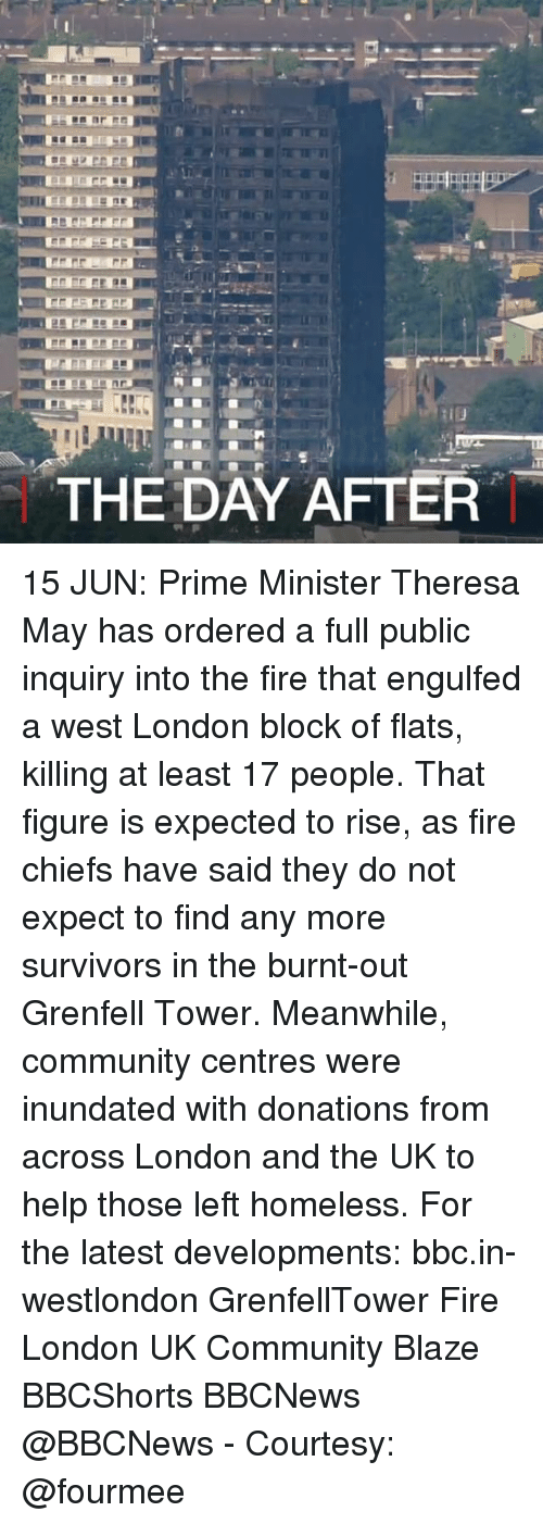 burnt out: THE DAY AFTER 15 JUN: Prime Minister Theresa May has ordered a full public inquiry into the fire that engulfed a west London block of flats, killing at least 17 people. That figure is expected to rise, as fire chiefs have said they do not expect to find any more survivors in the burnt-out Grenfell Tower. Meanwhile, community centres were inundated with donations from across London and the UK to help those left homeless. For the latest developments: bbc.in-westlondon GrenfellTower Fire London UK Community Blaze BBCShorts BBCNews @BBCNews - Courtesy: @fourmee