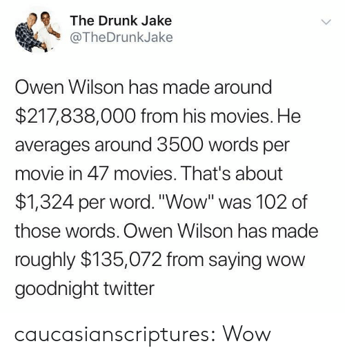"owen: The Drunk Jake  @TheDrunkJake  Owen Wilson has made around  $217,838,000 from his movies. He  averages around 3500 words per  movie in 47 movies. That's about  $1,324 per word.""Wow"" was 102 of  those words. Owen Wilson has made  roughly $135,072 from saying wow  goodnight twitter caucasianscriptures:  Wow"