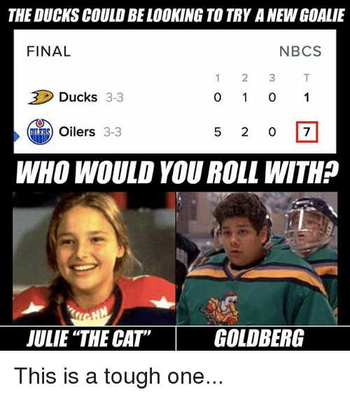 oilers: THE DUCKS COULD BELOOKING TO TRY ANEWGOALIE  FINAL  N BCS  2 3  Ducks 3-3  Oilers  3-3  WHO WOULD YOU ROLL WITHP  JULIE THE CATT GOLDBERG This is a tough one...