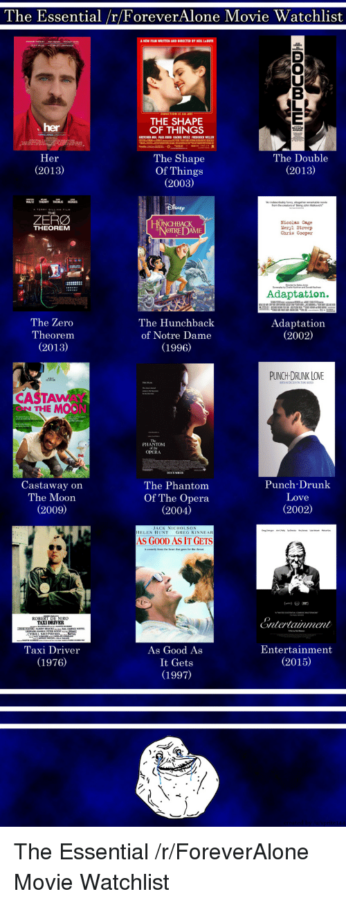 castaway: The Essential /r/ForeverAlone Movie Watchlist  A NEW FILM WRITTEN AND DIRECTED BY NEIL LABUTE  THE SHAPE  OF THINGS  GRETCHEN MOL PAUL RUDD RACHEL WEISZ FREDERICK WELLER  Her  (2013)  The Shape  Of Things  (2003)  The Double  (2013)  hom the creators of Being Jon Malkovic  ZERØ  Bicolas Cage  ieryl Streep  Chris Cooper  THEOREM  Adaptation.  The Zero  Theorenm  (2013)  The Hunchback  of Notre Dame  (1996)  Adaptation  (2002)  PUNCH-DRUNK LOVE  DRUNK LOVE  CASTA  N THE M  The  PHANTOM  of the  OPERA  Castaway on  The Moorn  (2009)  The Phantom  Of The Opera  (2004)  Punch-Drunk  Love  (2002)  JACK NICHOLSON  HELEN HUNT GREG KINNEAR  AS GOOD AS IT GETS  A comedy from the heart that goes for the throut  ROBERT DE NIRO  TAXI DRIVER  CYBILL SHEPHERD.Betsy  Taxi Driver  (1976)  As Good As  It Gets  (1997)  Entertainment  (2015) <p>The Essential /r/ForeverAlone Movie Watchlist</p>