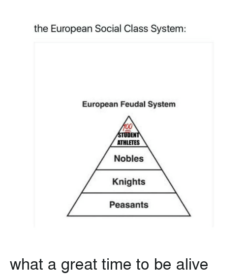 european social classes
