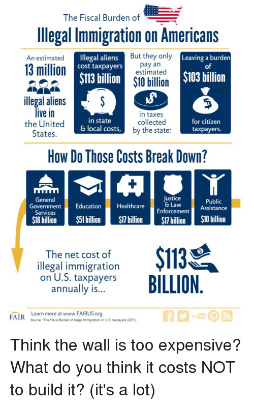 "the root cause and solution for eliminating illegal immigrants in america Do us economic policies fuel latin-american immigration seeking ""long-term solutions"" to the root causes of the illegal immigrants in the usa are from."