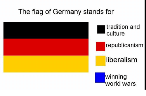 Memes, Germany, and World: The flag of Germany stands for  tradition and  culture  republicanism  liberalismm  winning  world wars