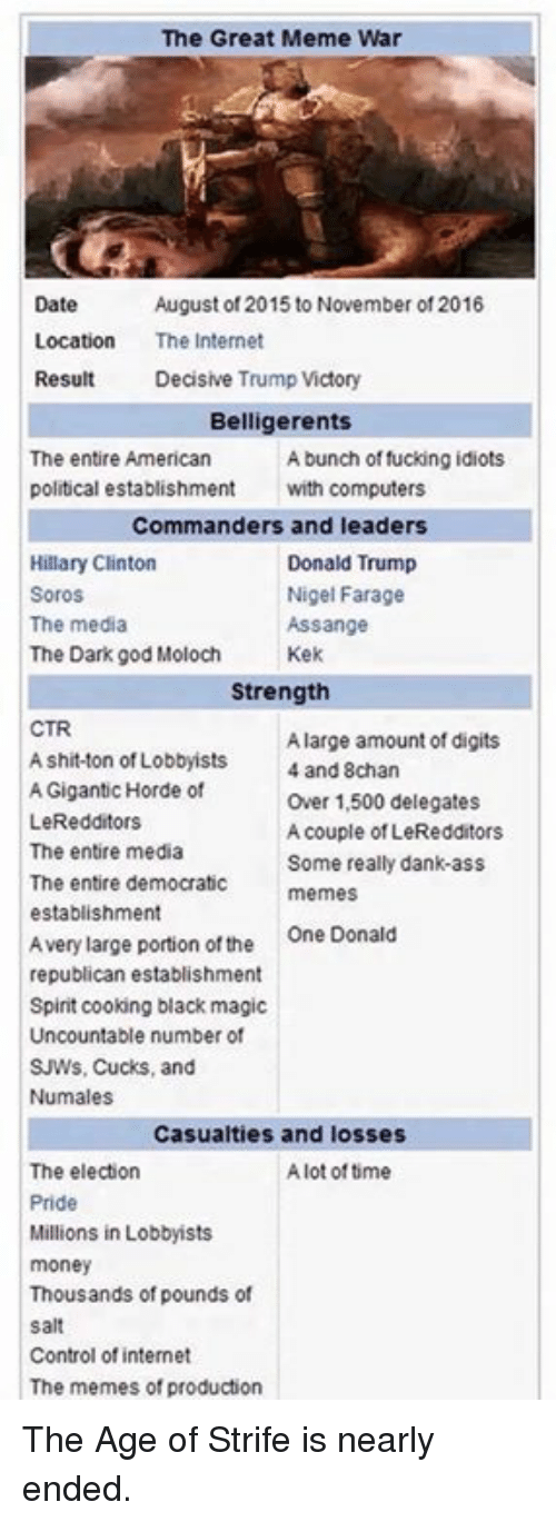 Democrat Memes: The Great Meme War  Date  August of 2015 to November of 2016  Location The Internet  Result  Decisive Trump Victory  Belligerents  The entire American  A bunch of fucking idiots  political establishment  with computers  Commanders and leaders  Hillary Clinton  Donald Trump  Nigel Farage  Soros  The media  Assange  The Dark god Moloch  Kek  Strength  CTR  A large amount of digits  Ashit-ton of Lobbyists  4 and 8chan  A Gigantic Horde of  Over 1,500 delegates  LeRedditors  A couple of LeRedditors  The entire media  Some really dank ass  The entire democratic  memes  establishment  Avery large portion of the  One Donald  republican establishment  Spirit cooking black magic  Uncountable number of  SJW's, Cucks, and  Nu males  Casualties and losses  The election  A lot of time  Pride  Millions in Lobbyists  money  Thousands of pounds of  Salt  Control of internet  The memes of production The Age of Strife is nearly ended.