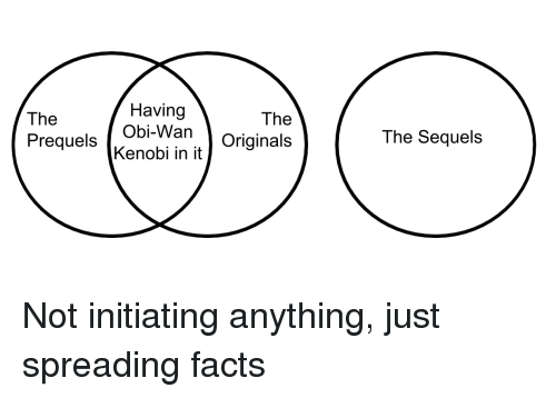 originals: The  Having  The  The Sequels  Kenobi in it / Originals Not initiating anything, just spreading facts