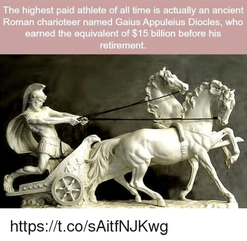 Time, Ancient, and Roman: The highest paid athlete of all time is actually an ancient  Roman charioteer named Gaius Appuleius Diocles, who  earned the equivalent of $15 billion before his  retirement https://t.co/sAitfNJKwg
