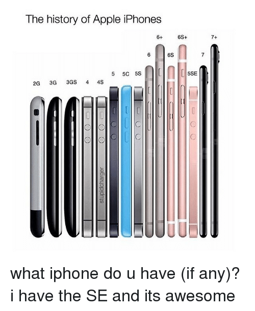 what year did the iphone 5 come out the history of apple iphones 6 6s 6s 5se 5 50 5s 2g 3g 2099