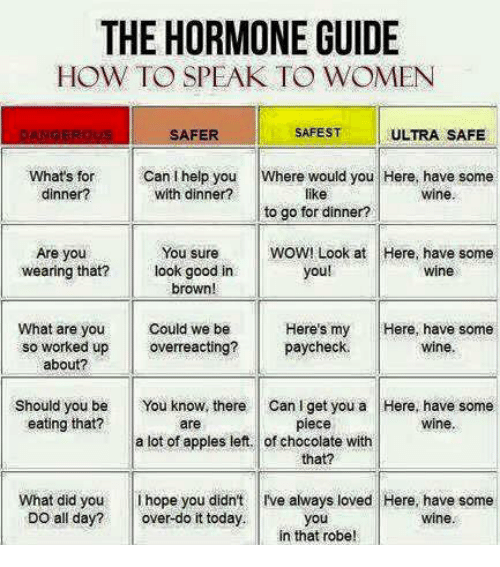 The HORMONE GUIDE SURVIVAL TIPS FOR MEN HOW TO ASK A