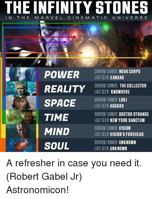Doctor, Memes, and New York: THE INFINITY STONES  1  IN THE M AR V E L CIN E M ATIC UN IVERSE  CURRENT OWNER: NOVA CORPS  LAST SEEN: XANDAR  CURRENT OWNER: THE COLLECTOR  LAST SEEN: KNOWHERE  CURRENT OWNER: LOKI  LAST SEEN: ASGARD  CURRENT OWNER: DOCTOR STRANGE  LAST SEEN: NEW YORK SANCTUM  CURRENT OWNER: VISION  LAST SEEN: VISION'S FOREHEAD  CURRENT OWNER: UNKNOWN  LAST SEEN: UNKNOWN  TIME  MIND  SOUL A refresher in case you need it.  (Robert Gabel Jr) Astronomicon!