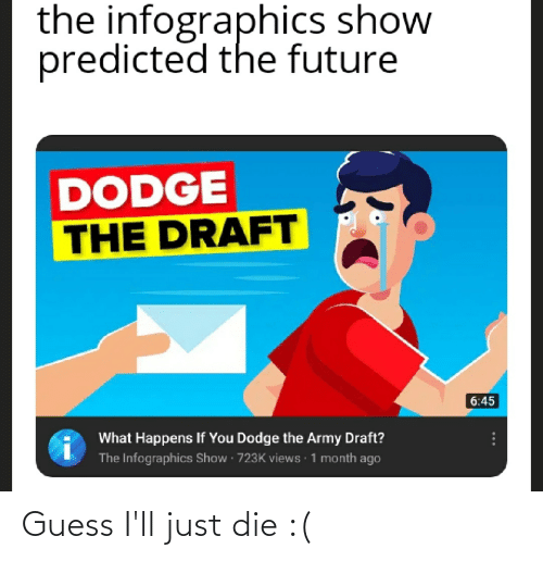 Guess Ill Just Die: the infographics show  predicted the future  DODGE  THE DRAFT  6:45  What Happens If You Dodge the Army Draft?  The Infographics Show 723K views 1 month ago Guess I'll just die :(