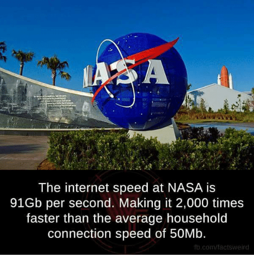 internet speeds: The internet speed at NASA is  91Gb per second. Making it 2,000 times  faster than the average household  connection speed of 50Mb.  com/fact  Weird