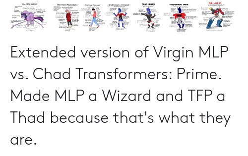 """Kaye: THE LAD G1  my little wizard  CHAD LWARS  Incel Klaxosaur  The  THADFORMERS: PRIME  Bradformers: Animated  From the same studio behind Dragon Ball, Sailor  Moon, One Piece, Digimon, and many more  The Virgin """"Universe""""  Reforms every  Great CGI for it's time  Villains become  irrelevenat because Emotionless animation  for some fucking  Glorious CGI animation. Even Pixar can  Cool Anime-esque style  Cal-Arts style. 'Nuff said  eat their hearts out  villain  Saves carnages  Choppy flash animation  (Very ironic because it was from  the same studio behind Kill La Kill)  Like Wizard MLP, reforms  every villain because he's too  much of a pussy to kill them  Kills Starscream,  turns everyone  else in  Most of the  Voiced  Voiced by fuckin'  David Kaye, so  Where Peter  Waspinator  explodes  multiple times!  for the movie  reason aliens  show up  villains get  fucking  murdered lol  Voiced by MOTHERFUCKING  Peter Cullen, a legend who is  Prime in reality  Voiced by  Garry Chalk  Protagonist isSuffered a worse  voiced by SJW seasonal rot than  Cullen began  by who?  Constant  Voiced by who?  is the Chad  Still airing,  Is the reason why  Beast Wars,  Pretty much  Evangelion  for normies  plagiarizing  So lad-tier that I copied  and pasted a picture  instead of coloring over  the Lad template  BW Megs  Failed to become  everyone  wants it  SpongeBob  Got worse after  A cool reboot to  the next Evangelion  The sequel that  surpassed G1  Animated and Prime  Episode 15  Easily the best  Transformers show  the Transformers'  franchise  to end  are a thing  Doesn't excercise,  eats unhealty. VWill  die of heart attack  Not completely looking  like shit is the only  redeeming quality  Wastes Ed and Edd  Has no one  No redeeming  qualities  Characters have  THATS  JUST  PRIME!  Was hated upon  release, everyone  loves it now  popular  Became the face of the  Spawned a sequel, spinoff,  a sequel to that spinoff and  so many prequels  Memorable designs  no personality  Designs """