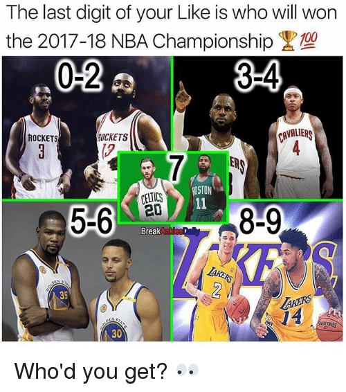 Memes, Nba, and Celtics: The last digit of your Like is who will won  the 2017-18 NBA Championship黑型  0-2a  3-4  (AVALIERS  OCKETS  12  ROCKETS  ER  CELTICS  5-6  8-9  BreakAn  35  14  30 Who'd you get? 👀