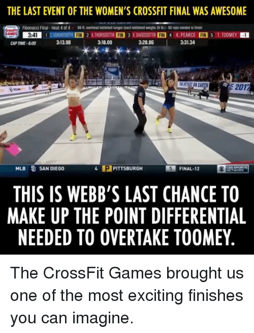 Memes, Mlb, and Crossfit: THE LAST EVENT OF THE WOMEN'S CROSSFIT FINAL WAS AWESOME  Fibonacci Final-Heat 4 of 4  89-t overhead kettlebell lunges (each kettlebell weighs 35 1b.)-60 eps needed to finish  CrossFit  GAMES3:4  CAP TIME-6:00  3:13.98  :18.09  :28.86  :31.34  E 201  MLB  SAN DIEGO  -PITTSBURGH  5 FINAL-12  THIS IS WEBB'S LAST CHANCE TO  MAKE UP THE POINT DIFFERENTIAL  NEEDED TO OVERTAKE TOOMEY The CrossFit Games brought us one of the most exciting finishes you can imagine.