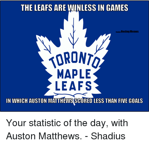 Auston Matthews: THE LEAFS ARE  WINLESS IN GAMES  saadus hockey Memes  TORONTO  MAPLE  LEAFS  IN WHICH AUSTON MATTHEWS SCORED LESS THAN FIVE GOALS Your statistic of the day, with Auston Matthews. - Shadius