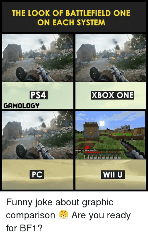 Funny, Funny Jokes, and Ps4: THE LOOK OF BATTLEFIELD ONE  ON EACH SYSTEM  PS4  XBOX ONE  GAMOLOGY  WII U  PC Funny joke about graphic comparison 😤 Are you ready for BF1?