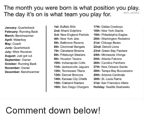 The Month You Were Born Is What Position You Play the Day It s on Is ... 5a7fe8c7a