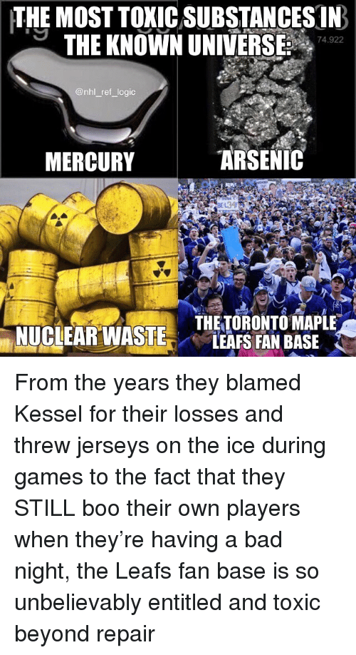 National Hockey League (NHL): THE MOST TOXIC SUBSTANCES IN  THE KNOWN UNIVERSE 742  74.922  @nhl _ref logic  MERCURY  ARSENIC  THETORONTO MAPLE  LEAFS FAN BASE From the years they blamed Kessel for their losses and threw jerseys on the ice during games to the fact that they STILL boo their own players when they're having a bad night, the Leafs fan base is so unbelievably entitled and toxic beyond repair