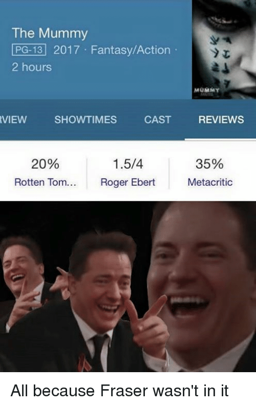 Dank, Roger, and Reviews: The Mummy  LPG-13 2017 Fantasy/Action  2 hours  MOMMY  VIEW SHOWTIMES  CAST  REVIEWS  1.5/4  20%  35%  Metacritic  Rotten Tom  Roger Ebert All because Fraser wasn't in it