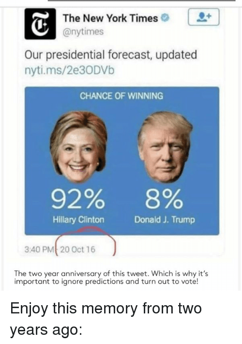 Oct 16: The New York Times  @nytimes  Our presidential forecast, updated  nyti.ms/2e30DVb  CHANCE OF WINNING  92%  8%  Hillary Clinton  Donald J. Trump  3:40 PMt 20 Oct 16  The two year anniversary of this tweet. Which is why it's  important to ignore predictions and turn out to vote! Enjoy this memory from two years ago: