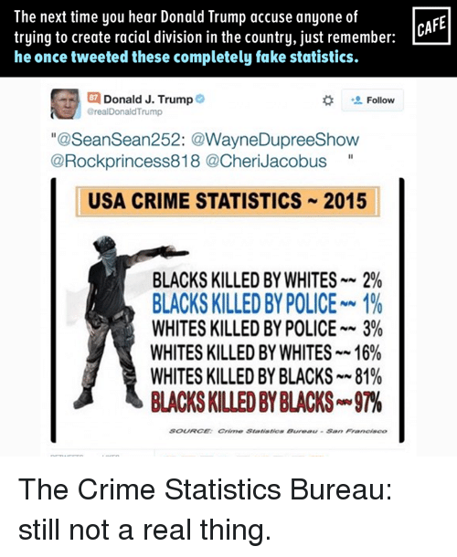 """Cherie: The next time you hear Donald Trump accuse anyone of  trying to create racial division in the country, just remember:  he once tweeted these completely fake statistics.  G Donald J. Trump  Follow  areal rump  """"@Sean Sean252: @WayneDupreeShow  @Rockprincess818 @Cheri Jacobus  USA CRIME STATISTICS 2015  BLACKS KILLED BY WHITES 2%  BLACKS KILLED BY POLICE 1%  WHITES KILLED BY POLICE 3%  WHITES KILLED BY WHITES 16%  WHITES KILLED BY BLACKS 81%  BLACKSKILLEDBY BLACKS m97%  SOLIRCE Crime Bureau San Francisco  CAFE The Crime Statistics Bureau: still not a real thing."""