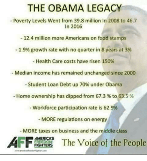 Obama Legacy: THE OBAMA LEGACY  Poverty Levels Went from 39.8 million In 2008 to 46.7  In 2016  12.4 million more Americans on food stamps  -1.9% growth rate with no quarter in 8 years at 3%  -Health Care costs have risen 150%  -Median income has remained unchanged since 2000  -Student Loan Debt up 70% under Obama  -Home ownership has dipped from 67.3 % to 63.5 %  . workforce participation rate is 62.9%  MORE regulations on energy  MORE taxes on business and the middle class  AMERICAS  FIGHTERS  he Voice of the People