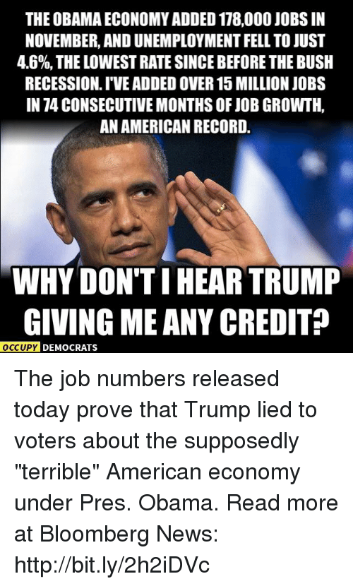 """Trump Lies: THE OBAMAECONOMYADDED 178,000 JOBS IN  NOVEMBER, AND UNEMPLOYMENT FELL TO JUST  46%, THE LOWESTRATE SINCE BEFORE THE BUSH  RECESSION. VEADDED OVER15 MILLION JOBS  IN T4 CONSECUTIVE MONTHS OF JOB GROWTH,  AN AMERICAN RECORD.  WHY DON'T IHEARTRUMP  GIVING ME ANY CREDIT?  OCCUPY DEMOCRATS The job numbers released today prove that Trump lied to voters about the supposedly """"terrible"""" American economy under Pres. Obama.  Read more at Bloomberg News: http://bit.ly/2h2iDVc"""