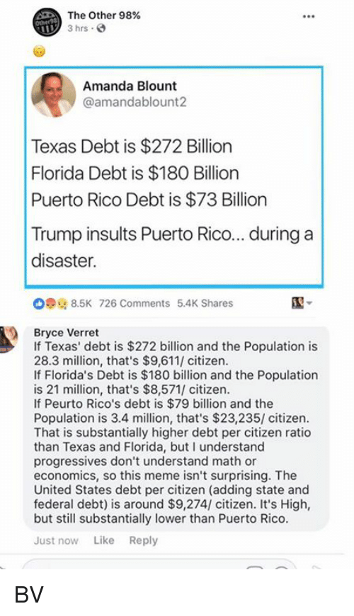 Blount: The Other 98%  3 hrs  Amanda Blount  @amandablount2  Texas Debt is $272 Billion  Florida Debt is $180 Billion  Puerto Rico Debt is $73 Billion  Trump insults Puerto Rico... during a  disaster.  0  8.5K 726 Comments 5.4K Shares  Bryce Verret  If Texas' debt is $272 billion and the Population is  28.3 million, that's $9,611/ citizen  If Florida's Debt is $180 billion and the Population  is 21 million, that's $8,571/ citizen  If Peurto Rico's debt is $79 billion and the  Population is 3.4 million, that's $23,235/ citizen  That is substantially higher debt per citizen ratio  than Texas and Florida, but I understand  progressives don't understand math or  economics, so this meme isn't surprising. The  United States debt per citizen (adding state and  federal debt) is around $9,274/ citizen. It's High,  but still substantially lower than Puerto Rico  Just now Like Reply BV