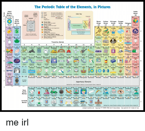 The periodic table of the elements in pictures alkali noble solid bones clock and irs the periodic table of the elements in pictures urtaz Gallery