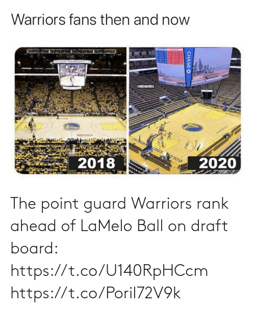 Warriors, Board, and Ball: The point guard Warriors rank ahead of LaMelo Ball on draft board: https://t.co/U140RpHCcm https://t.co/Poril72V9k