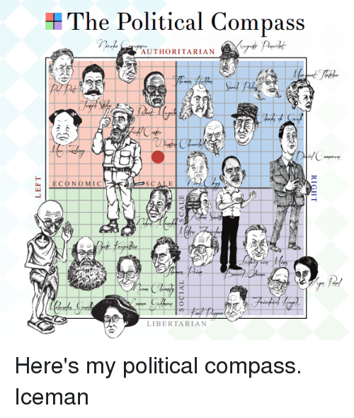 obeydonkeythought political compass meme