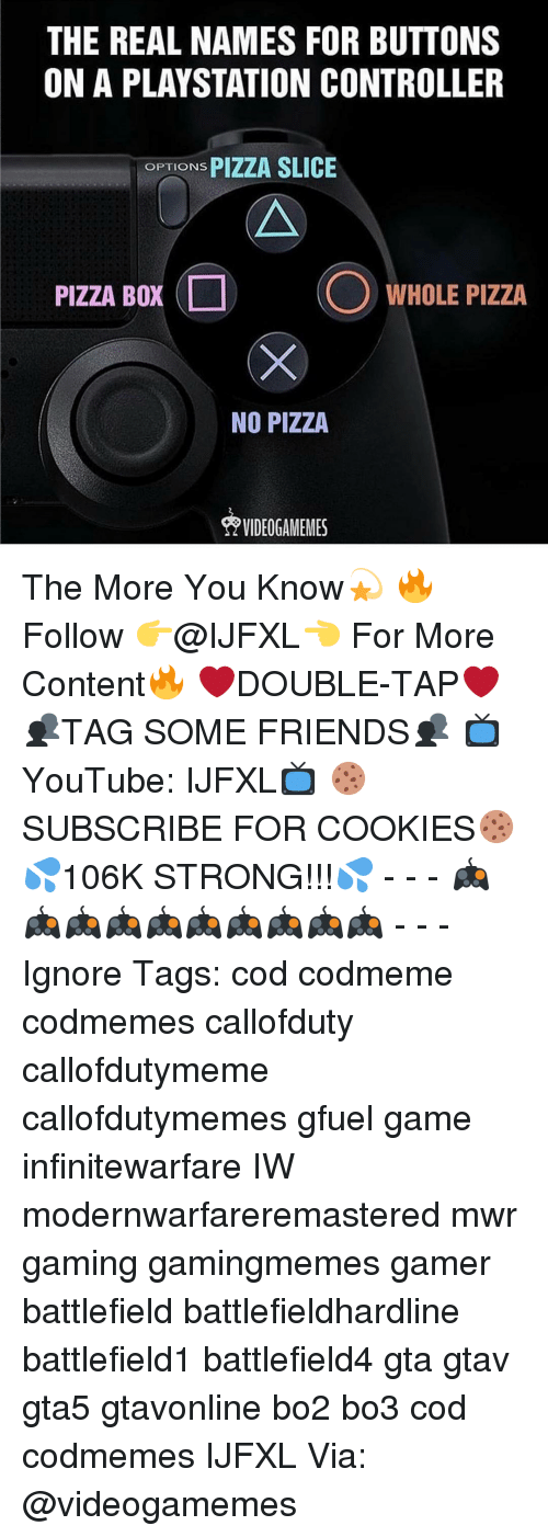 Pizza Slice: THE REAL NAMES FOR BUTTONS  ON A PLAYSTATION CONTROLLER  OPTIONS  PIZZA SLICE  PIZZA Box  O WHOLE PIZZA  NO PIZZA  VIDEO GAMEMES The More You Know💫 🔥Follow 👉@IJFXL👈 For More Content🔥 ❤️DOUBLE-TAP❤️👥TAG SOME FRIENDS👥 📺YouTube: IJFXL📺 🍪SUBSCRIBE FOR COOKIES🍪 💦106K STRONG!!!💦 - - - 🎮🎮🎮🎮🎮🎮🎮🎮🎮🎮 - - - Ignore Tags: cod codmeme codmemes callofduty callofdutymeme callofdutymemes gfuel game infinitewarfare IW modernwarfareremastered mwr gaming gamingmemes gamer battlefield battlefieldhardline battlefield1 battlefield4 gta gtav gta5 gtavonline bo2 bo3 cod codmemes IJFXL Via: @videogamemes
