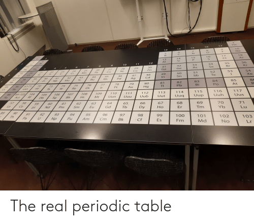 periodic table: The real periodic table