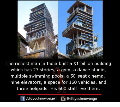 richest man: The richest man in India built a $1 billion building  which has 27 stories, a gym, a dance studio,  multiple swimming pools, a 50-seat cinema,  nine elevators, a space for 160 vehicles, and  three helipads. His 600 staff live there  囝  /d.dyouknowpagel。@didyouknowpage