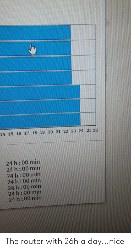 Router: The router with 26h a day...nice
