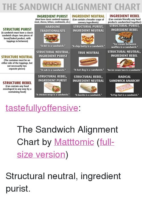 """Baked, Food, and Pop: THE SANDWICH ALIGNMENT CHART  INGREDIENT PURIST  (Must have classic sandwich toppings:  meat, cheese, lettuce, condiments, etc.)  INGREDIENT NEUTRALINGREDIENT REBEL  (Can contain a broader scope of (Can contain literally any food  savoury ingredients)  products sandwiched together)  HARDLINE  STRUCTURAL PURIST,  STRUCTURAL PURIST,  STRUCTURE PURIST  (A sandwich must have a classic  sandwich shape: two pieces of  bread/baked product, with  toppings in between)  TRADITIONALISTS INGREDIENT NEUTRAL INGREDIENT REBEL  """"Ice cream between  A BLT is a sandwich.""""  """"A chip butty is a sandwich.""""  waffles is a sandwich.""""  STRUCTURAL NEUTRAL,  INGREDIENT PURIST  STRUCTURAL NEUTRAL,  INGREDIENT REBEL  TRUE NEUTRAL  STRUCTURE NEUTRAL  (The container must be on  either side of the toppings, but  not necessarily two  separate pieces)  """"A sub is a sandwich.""""  """"A hot dog is a sandwich.""""  """"An ice cream taco is a sandwich.""""  STRUCTURAL REBEL,  INGREDIENT PURIST  STRUCTURAL REBEL,  INGREDIENT NEUTRAL  RADICAL  SANDWICH ANARCHY  STRUCTURE REBEL  (Can contain any food  enveloped in any way by a  containing food)  """"A chicken wrap is a sandwich.""""  """"A burrito is a sandwich.""""  """"A Pop-Tart is a sandwich."""" <p><a href=""""http://tumblr.tastefullyoffensive.com/post/160230768188/the-sandwich-alignment-chart-by-matttomic"""" class=""""tumblr_blog"""">tastefullyoffensive</a>:</p>  <blockquote><p>The Sandwich Alignment Chart by <a href=""""https://twitter.com/matttomic"""">Matttomic</a> (<a href=""""https://pbs.twimg.com/media/C-wyhyfXYAALcbz.jpg"""">full-size version</a>)<br/></p></blockquote>  <p>Structural neutral, ingredient purist.</p>"""