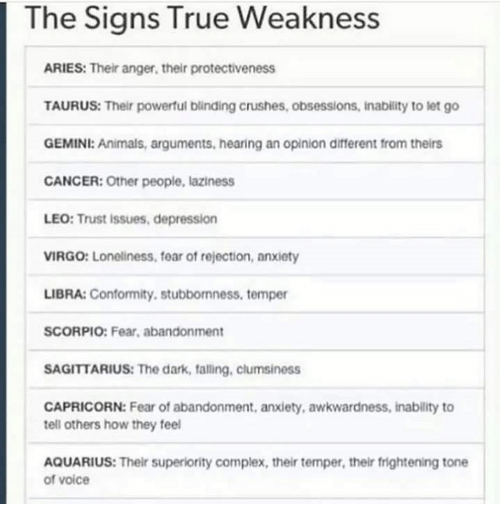 Conformity: The Signs True Weakness  ARIES: Their anger, their protectiveness  TAURUS: Their powerful blinding crushes, obsessions, inability to let go  GEMINI: Animals, arguments, hearing an opinion different from theirs  CANCER: Other people, laziness  LEO: Trust issues, depression  VIRGO: Loneliness, fear of rejection, anxiety  LIBRA: Conformity, stubbornness, temper  SCORPIO: Fear, abandonment  SAGITTARIUS: The dark, falling, clumsiness  CAPRICORN: Fear of abandonment, anxiety, awkwardness, inability to  tell others how they feel  AQUARIUS: Their superiority complex, their temper, their frightening tone  of voice